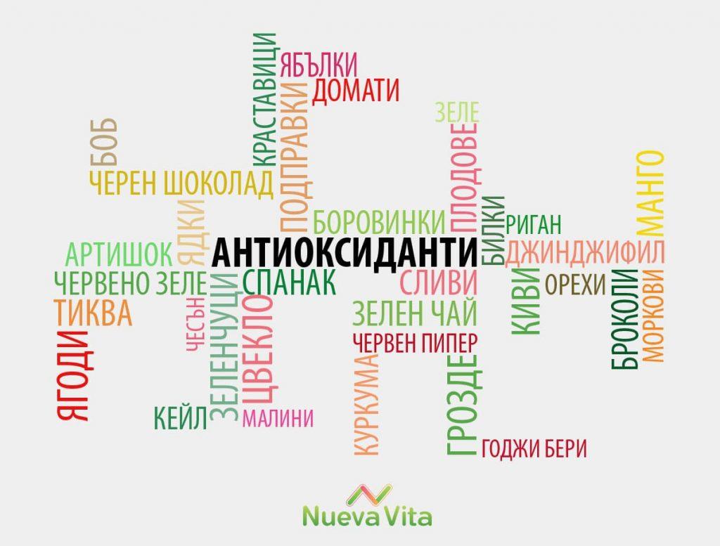 антиоксиданти и в кои храни се съдържат